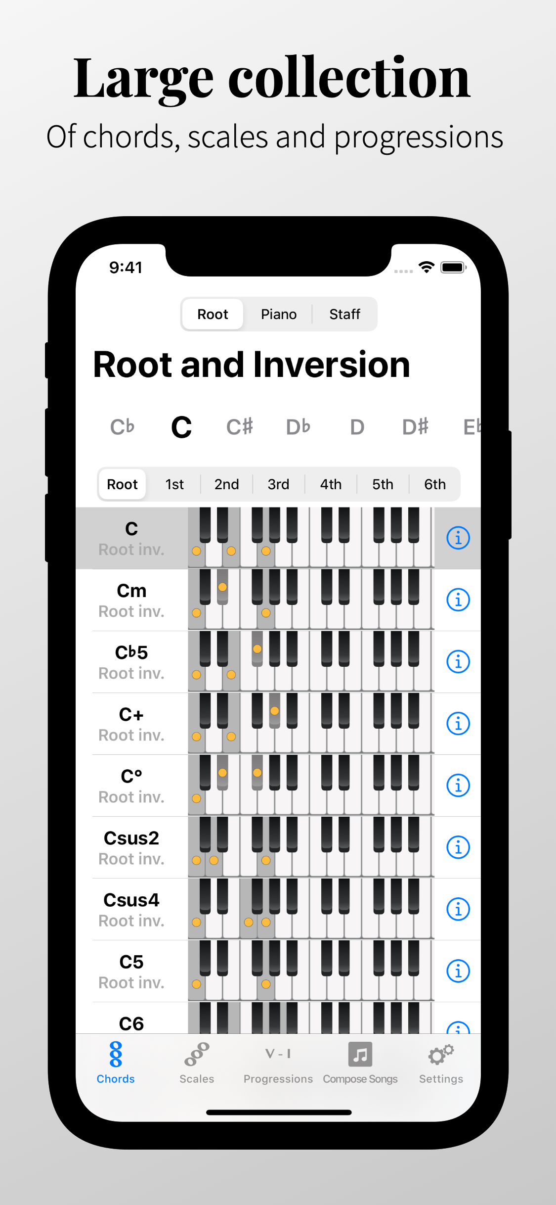 Piano Chords and Scales 4.0 - Major Update Released For iOS Image